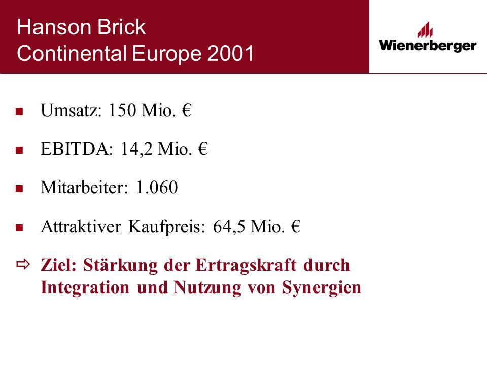 Hanson Brick Continental Europe 2001 Umsatz: 150 Mio. € EBITDA: 14,2 Mio. € Mitarbeiter: 1.060 Attraktiver Kaufpreis: 64,5 Mio. €  Ziel: Stärkung der