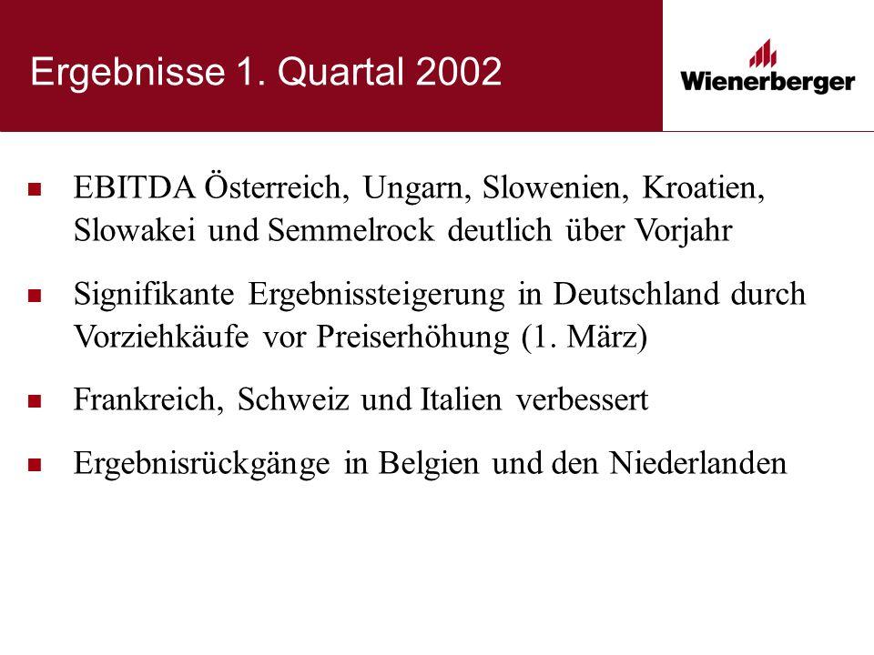 Ergebnisse 1. Quartal 2002 EBITDA Österreich, Ungarn, Slowenien, Kroatien, Slowakei und Semmelrock deutlich über Vorjahr Signifikante Ergebnissteigeru