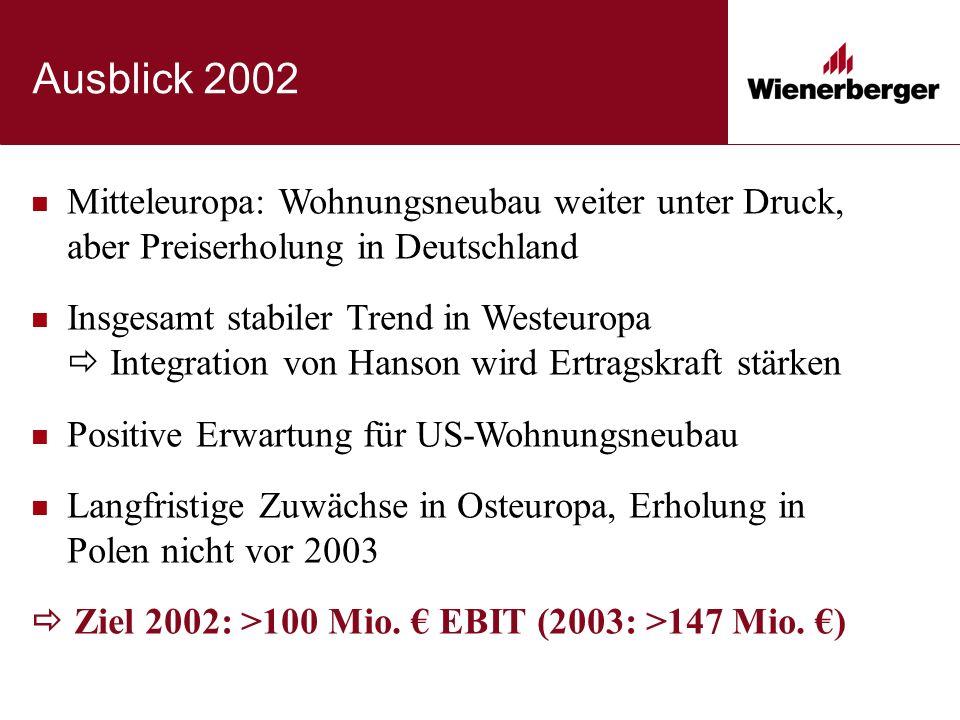 Ausblick 2002 Mitteleuropa: Wohnungsneubau weiter unter Druck, aber Preiserholung in Deutschland Insgesamt stabiler Trend in Westeuropa  Integration von Hanson wird Ertragskraft stärken Positive Erwartung für US-Wohnungsneubau Langfristige Zuwächse in Osteuropa, Erholung in Polen nicht vor 2003  Ziel 2002: >100 Mio.