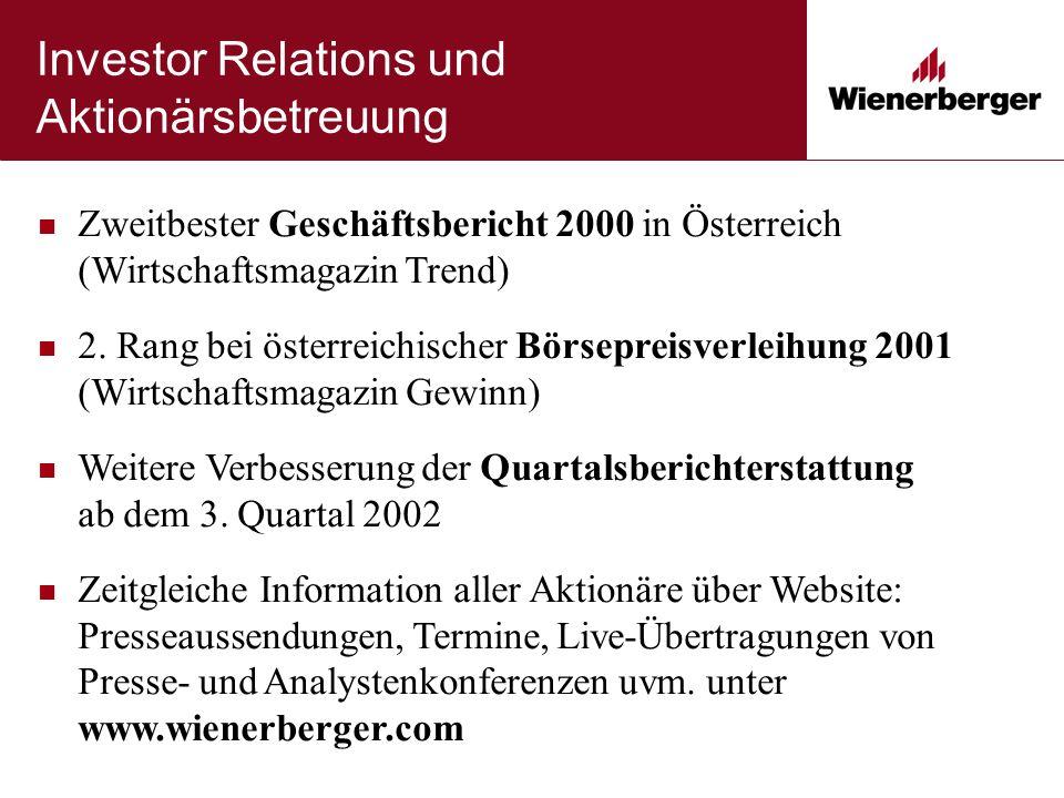 Investor Relations und Aktionärsbetreuung Zweitbester Geschäftsbericht 2000 in Österreich (Wirtschaftsmagazin Trend) 2. Rang bei österreichischer Börs