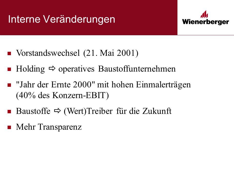 Interne Veränderungen Vorstandswechsel (21. Mai 2001) Holding  operatives Baustoffunternehmen