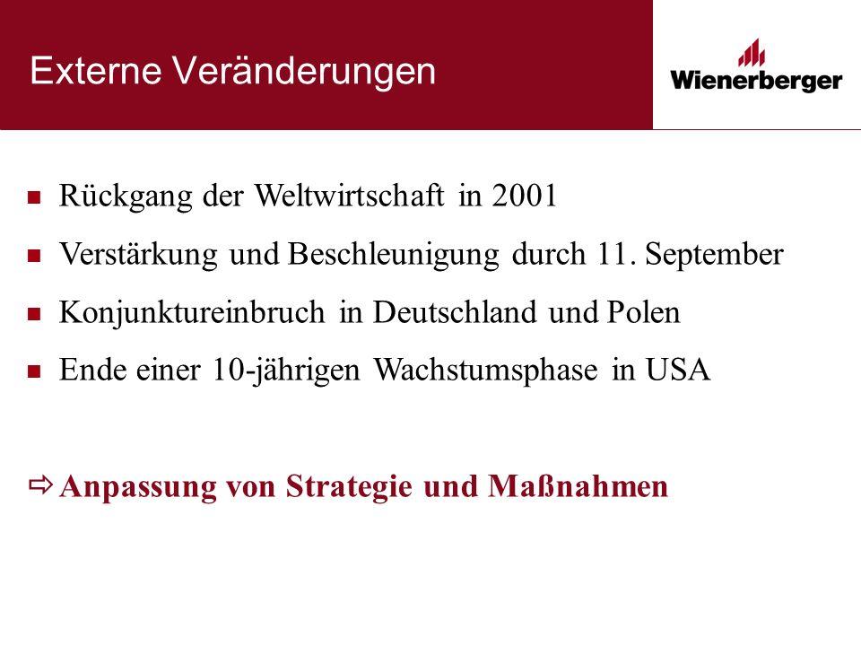 Externe Veränderungen Rückgang der Weltwirtschaft in 2001 Verstärkung und Beschleunigung durch 11. September Konjunktureinbruch in Deutschland und Pol