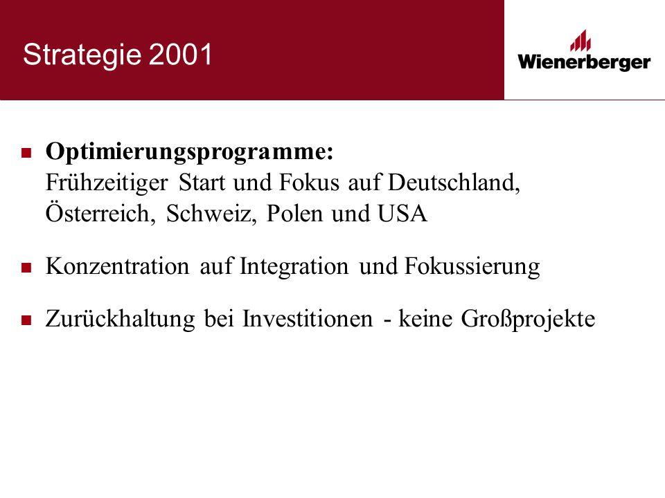 Strategie 2001 Optimierungsprogramme: Frühzeitiger Start und Fokus auf Deutschland, Österreich, Schweiz, Polen und USA Konzentration auf Integration und Fokussierung Zurückhaltung bei Investitionen - keine Großprojekte