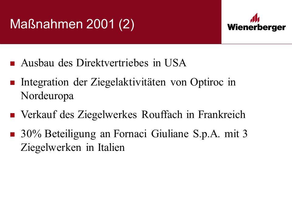 Maßnahmen 2001 (2) Ausbau des Direktvertriebes in USA Integration der Ziegelaktivitäten von Optiroc in Nordeuropa Verkauf des Ziegelwerkes Rouffach in Frankreich 30% Beteiligung an Fornaci Giuliane S.p.A.
