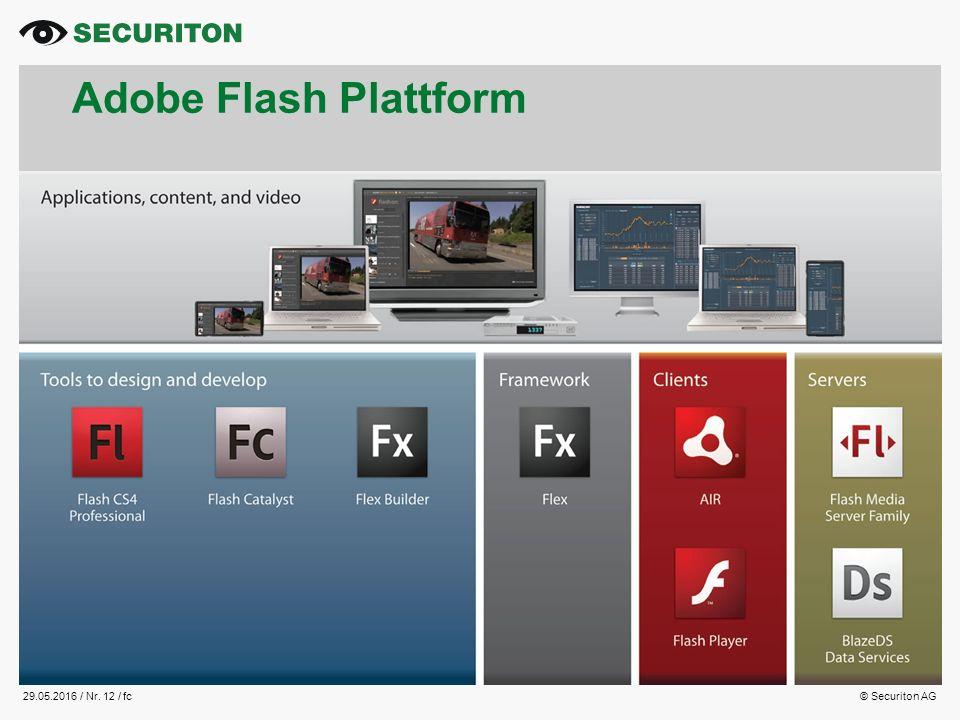 29.05.2016 / Nr. 12 /fc© Securiton AG Adobe Flash Plattform