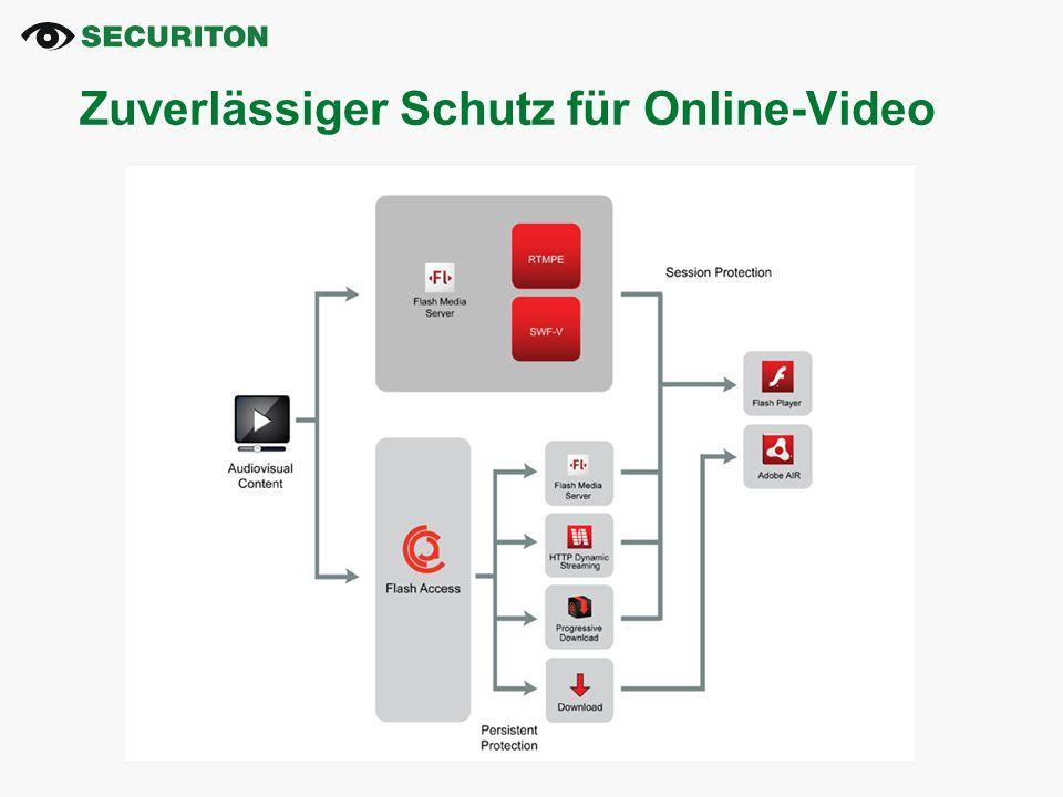 Zuverlässiger Schutz für Online-Video
