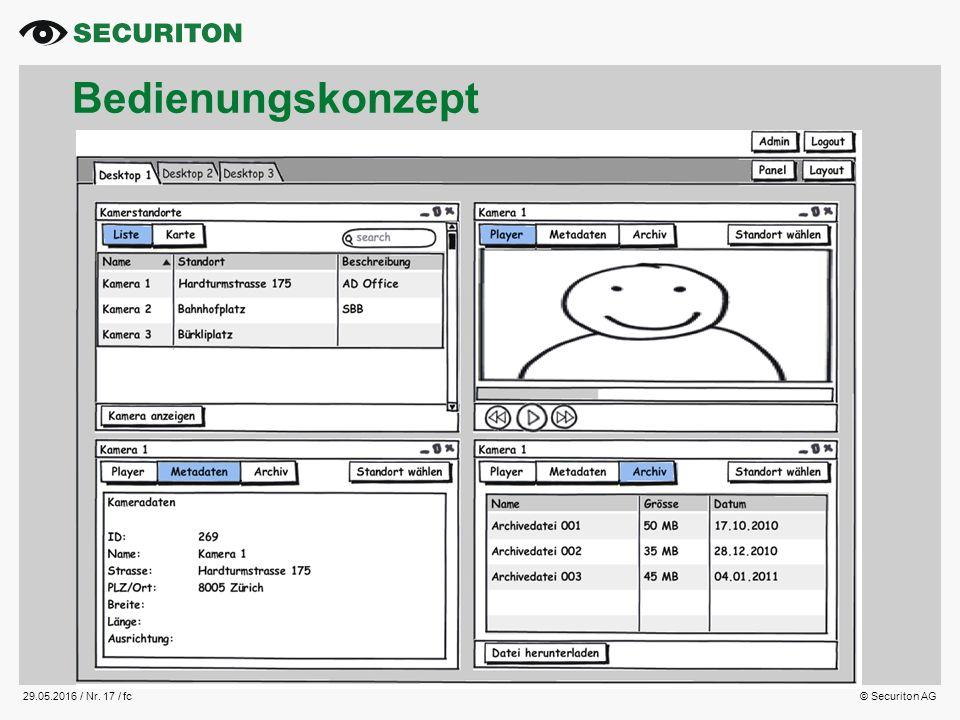29.05.2016 / Nr. 17 /fc© Securiton AG Bedienungskonzept