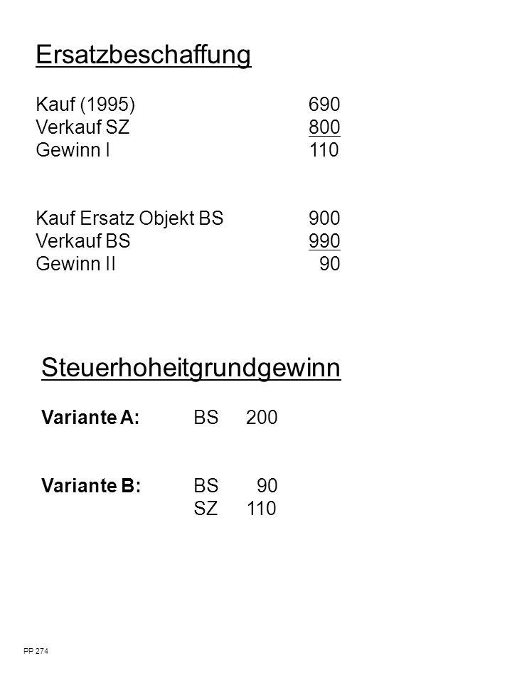 Ersatzbeschaffung Kauf (1995)690 Verkauf SZ800 Gewinn I110 Kauf Ersatz Objekt BS900 Verkauf BS990 Gewinn II 90 Steuerhoheitgrundgewinn Variante A: BS200 Variante B: BS 90 SZ110 PP 274