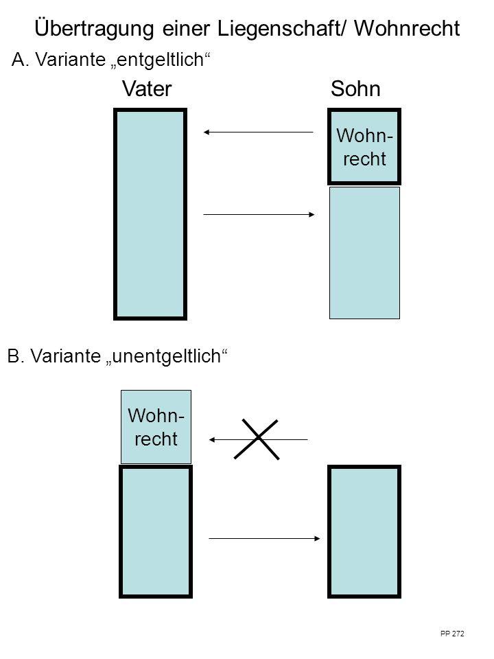 """Wohn- recht A.Variante """"entgeltlich VaterSohn B."""
