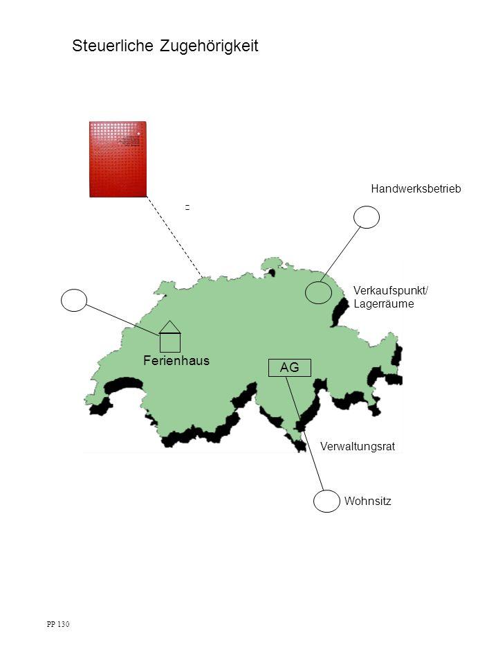 PP 130 Steuerliche Zugehörigkeit AG Ferienhaus Wohnsitz Verwaltungsrat Verkaufspunkt/ Lagerräume Handwerksbetrieb