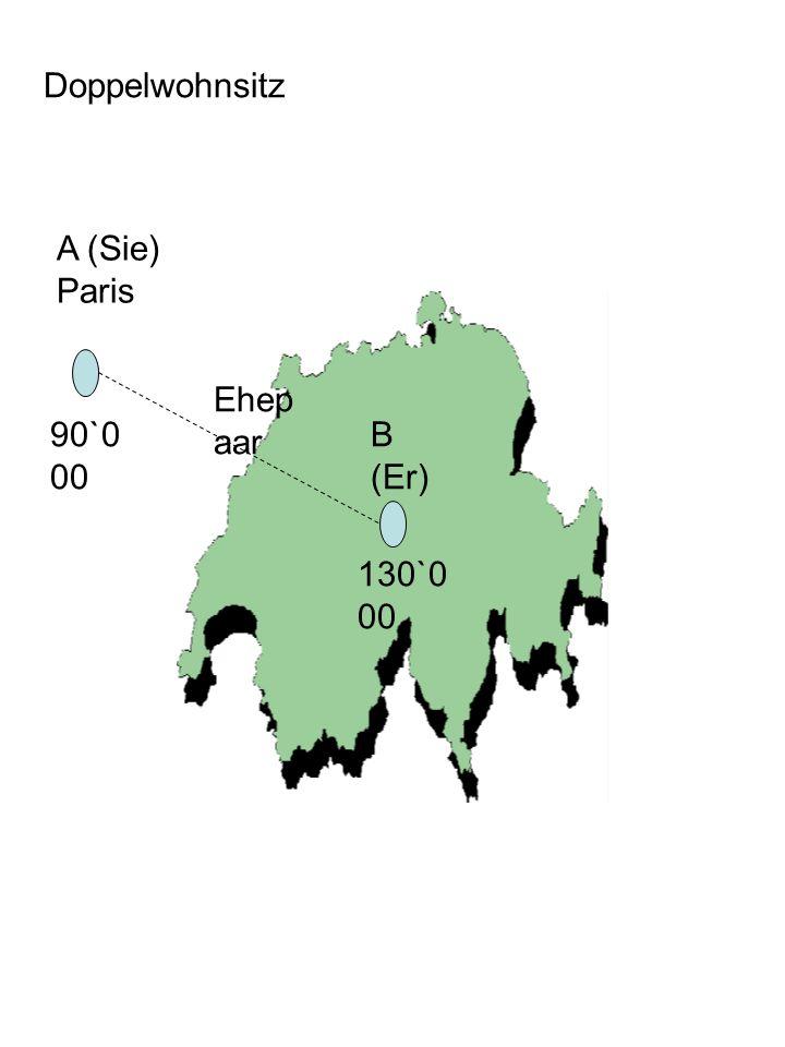 Doppelwohnsitz A (Sie) Paris B (Er) 90`0 00 130`0 00 Ehep aar