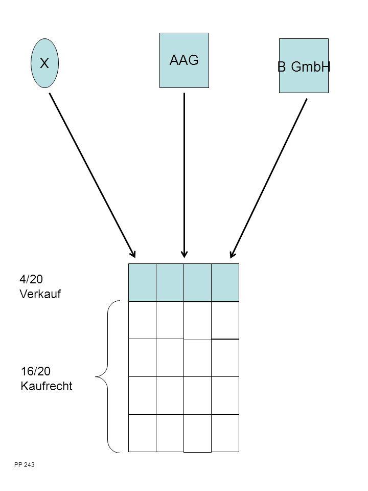PP 243 16/20 Kaufrecht 4/20 Verkauf X AAG B GmbH