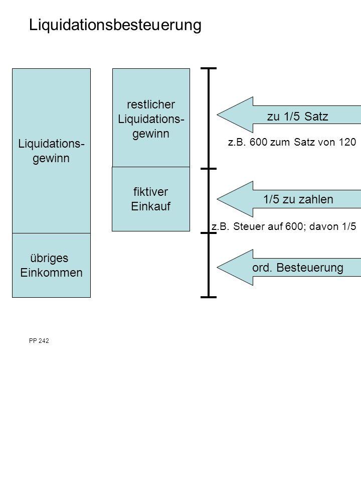PP 242 Liquidationsbesteuerung zu 1/5 Satz 1/5 zu zahlen ord.