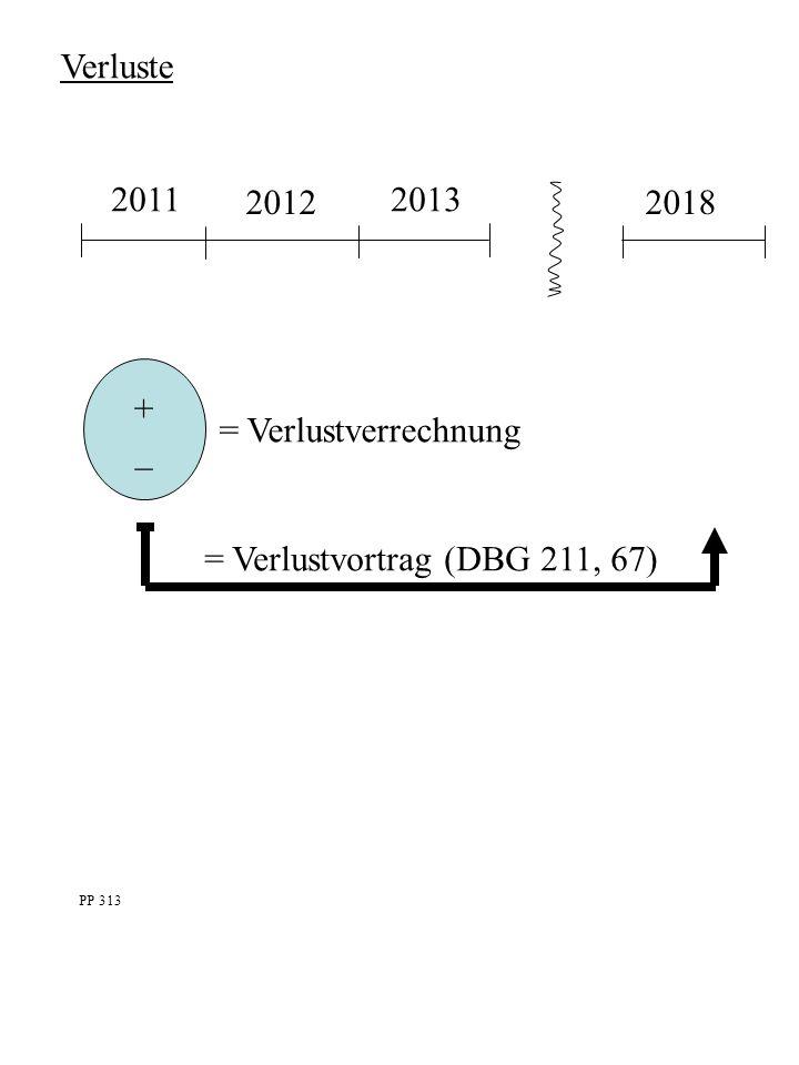 Verluste 2011 2012 2013 2018 +_+_ = Verlustverrechnung = Verlustvortrag (DBG 211, 67) PP 313