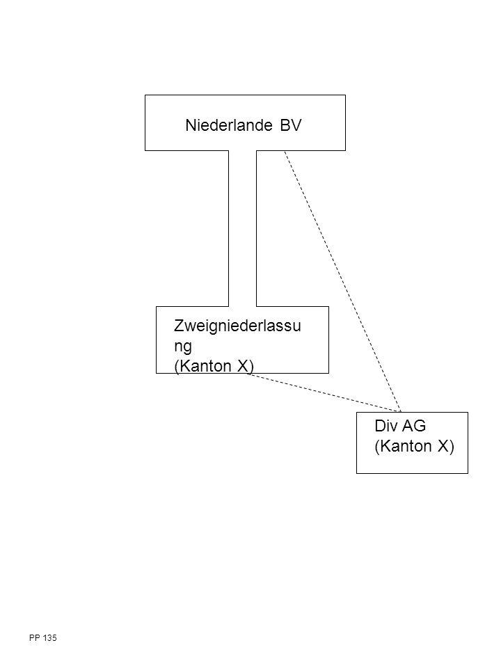 Niederlande BV Zweigniederlassu ng (Kanton X) Div AG (Kanton X) PP 135