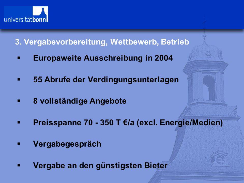 3. Vergabevorbereitung, Wettbewerb, Betrieb  Europaweite Ausschreibung in 2004  55 Abrufe der Verdingungsunterlagen  8 vollständige Angebote  Prei