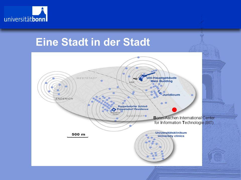 Eine Stadt in der Stadt ● Bonn-Aachen International Center for Information Technologie (BIT)