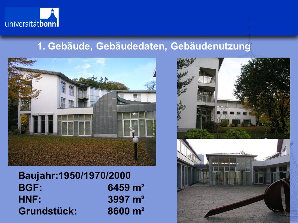 1. Gebäude, Gebäudedaten, Gebäudenutzung Baujahr:1950/1970/2000 BGF: 6459 m² HNF: 3997 m² Grundstück:8600 m²