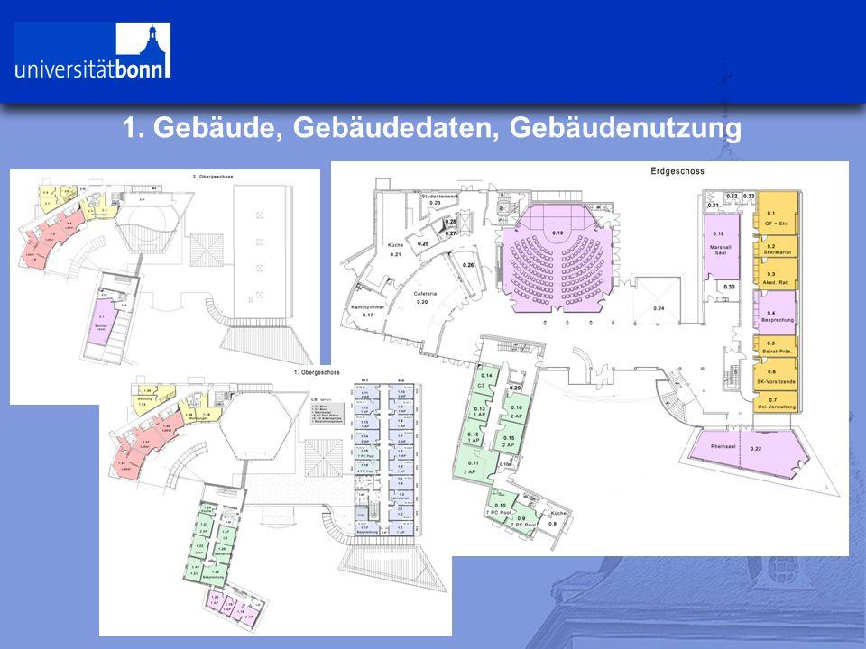 1. Gebäude, Gebäudedaten, Gebäudenutzung