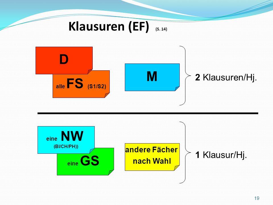19 Klausuren (EF) (S. 14) alle FS (S1/S2) D M eine GS 2 Klausuren/Hj.