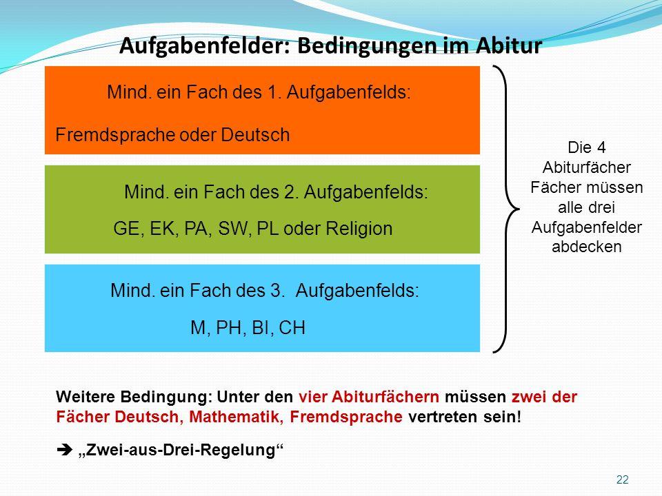 22 Aufgabenfelder: Bedingungen im Abitur Mind. ein Fach des 2.