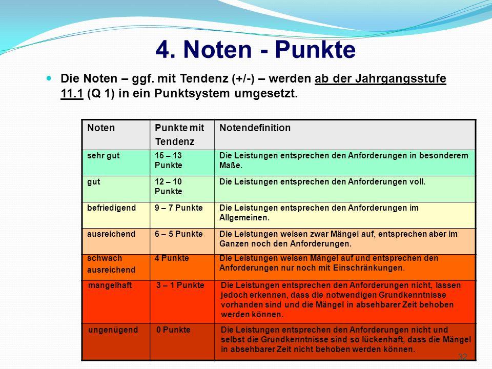 4. Noten - Punkte Die Noten – ggf.