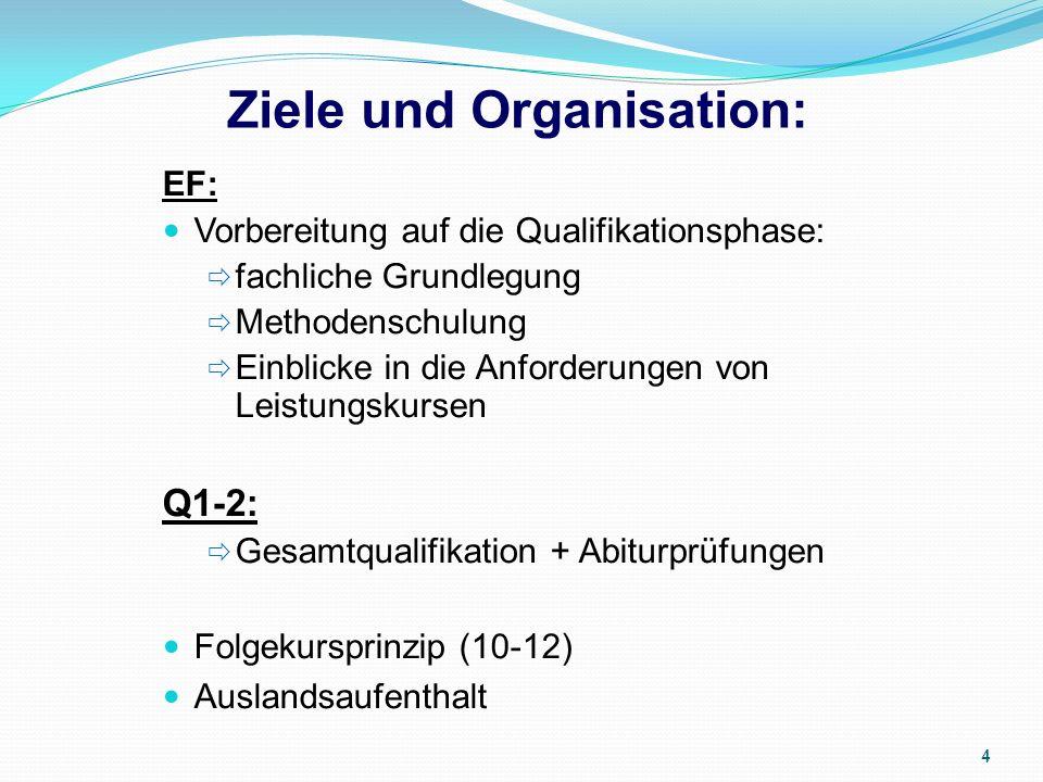 Ziele und Organisation: EF: Vorbereitung auf die Qualifikationsphase:  fachliche Grundlegung  Methodenschulung  Einblicke in die Anforderungen von Leistungskursen Q1-2:  Gesamtqualifikation + Abiturprüfungen Folgekursprinzip (10-12) Auslandsaufenthalt 4 4