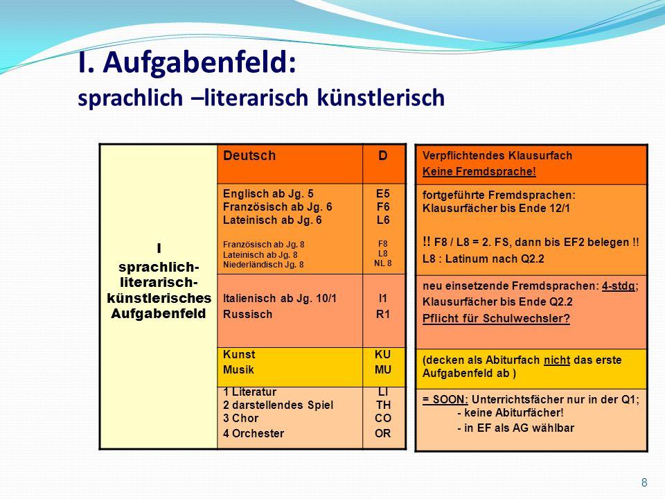 I. Aufgabenfeld: sprachlich –literarisch künstlerisch 8 I sprachlich- literarisch- künstlerisches Aufgabenfeld Verpflichtendes Klausurfach Keine Fremd