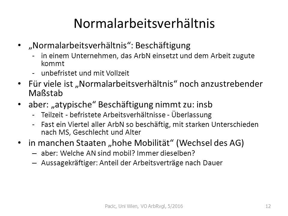 """Normalarbeitsverhältnis """"Normalarbeitsverhältnis"""": Beschäftigung -in einem Unternehmen, das ArbN einsetzt und dem Arbeit zugute kommt -unbefristet und"""