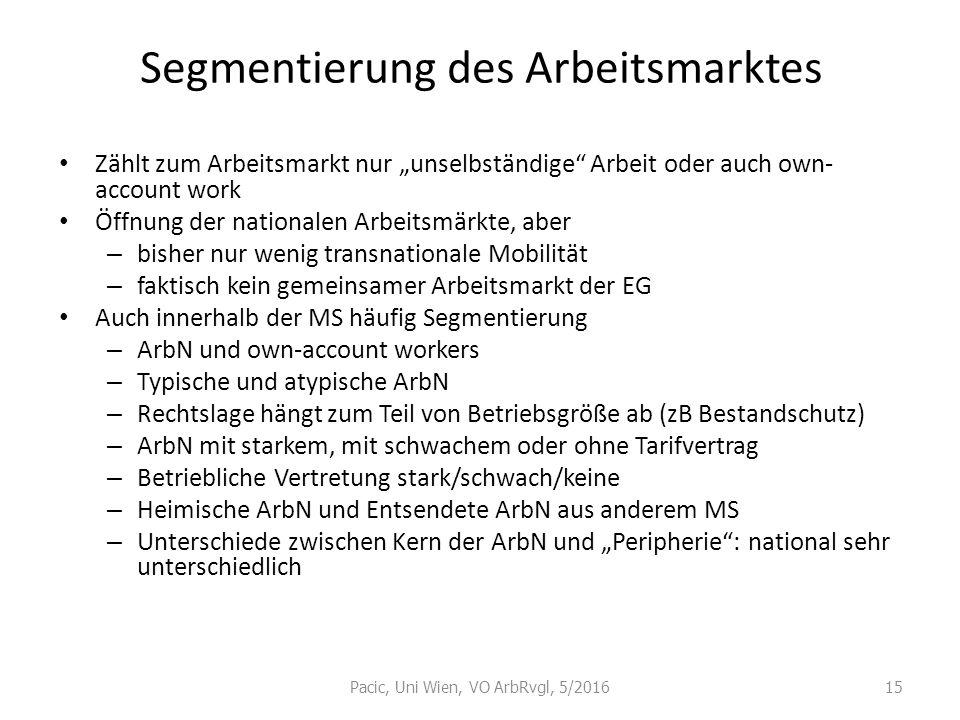 """Segmentierung des Arbeitsmarktes Zählt zum Arbeitsmarkt nur """"unselbständige"""" Arbeit oder auch own- account work Öffnung der nationalen Arbeitsmärkte,"""