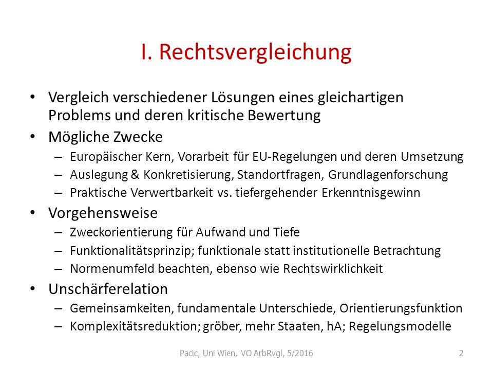 I. Rechtsvergleichung Vergleich verschiedener Lösungen eines gleichartigen Problems und deren kritische Bewertung Mögliche Zwecke – Europäischer Kern,