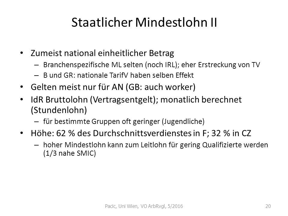 Staatlicher Mindestlohn II Zumeist national einheitlicher Betrag – Branchenspezifische ML selten (noch IRL); eher Erstreckung von TV – B und GR: natio