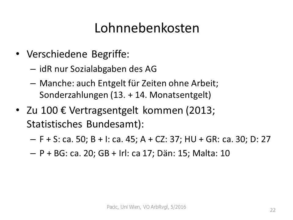 Lohnnebenkosten Verschiedene Begriffe: – idR nur Sozialabgaben des AG – Manche: auch Entgelt für Zeiten ohne Arbeit; Sonderzahlungen (13. + 14. Monats