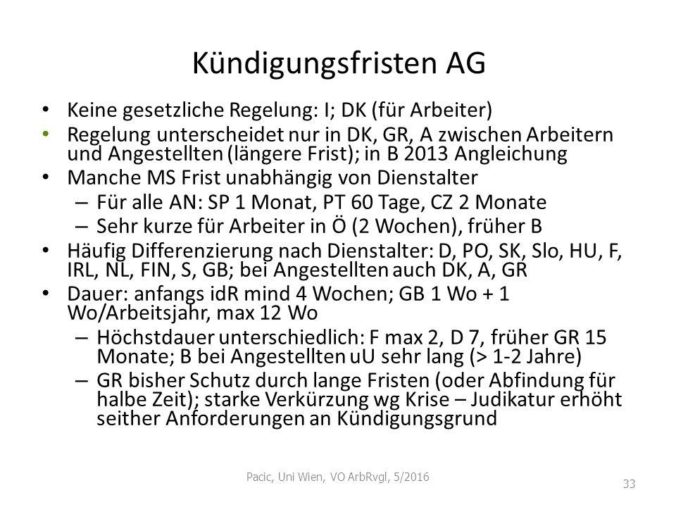 Kündigungsfristen AG Keine gesetzliche Regelung: I; DK (für Arbeiter) Regelung unterscheidet nur in DK, GR, A zwischen Arbeitern und Angestellten (län