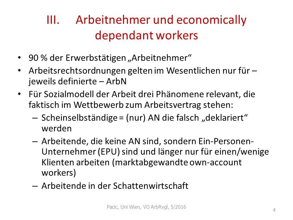 """Segmentierung des Arbeitsmarktes Zählt zum Arbeitsmarkt nur """"unselbständige Arbeit oder auch own- account work Öffnung der nationalen Arbeitsmärkte, aber – bisher nur wenig transnationale Mobilität – faktisch kein gemeinsamer Arbeitsmarkt der EG Auch innerhalb der MS häufig Segmentierung – ArbN und own-account workers – Typische und atypische ArbN – Rechtslage hängt zum Teil von Betriebsgröße ab (zB Bestandschutz) – ArbN mit starkem, mit schwachem oder ohne Tarifvertrag – Betriebliche Vertretung stark/schwach/keine – Heimische ArbN und Entsendete ArbN aus anderem MS – Unterschiede zwischen Kern der ArbN und """"Peripherie : national sehr unterschiedlich Pacic, Uni Wien, VO ArbRvgl, 5/201615"""