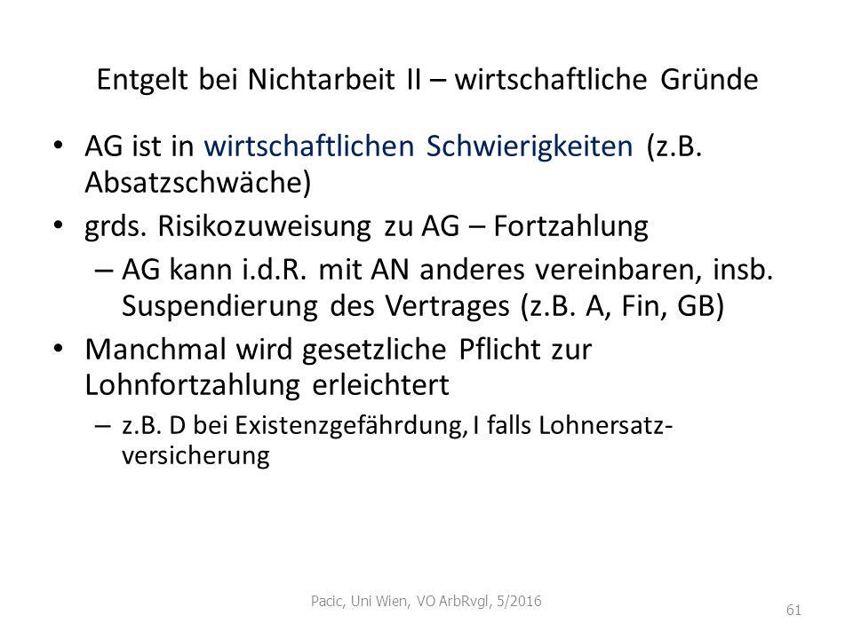 Entgelt bei Nichtarbeit II – wirtschaftliche Gründe AG ist in wirtschaftlichen Schwierigkeiten (z.B. Absatzschwäche) grds. Risikozuweisung zu AG – For