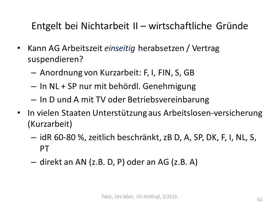 Entgelt bei Nichtarbeit II – wirtschaftliche Gründe Kann AG Arbeitszeit einseitig herabsetzen / Vertrag suspendieren? – Anordnung von Kurzarbeit: F, I