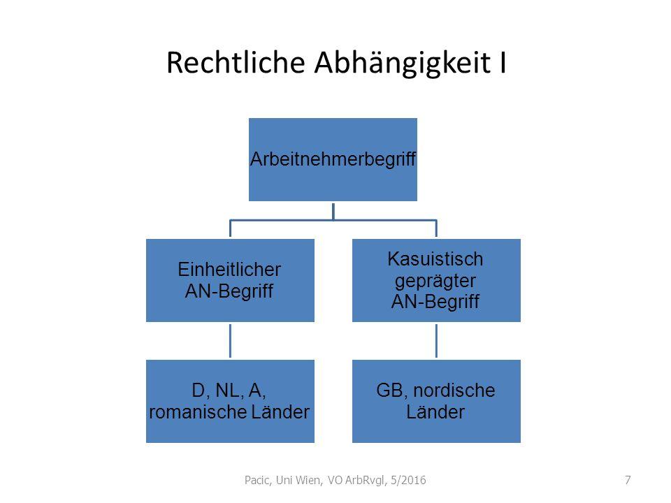 Rechtliche Abhängigkeit II Pacic, Uni Wien, VO ArbRvgl, 5/20168 Arbeitnehmerbegriff Gesetzliche Definition zB: I, SP, NL, HU, (F) Prägung durch Judikatur zB: D, A, SLO, CZ