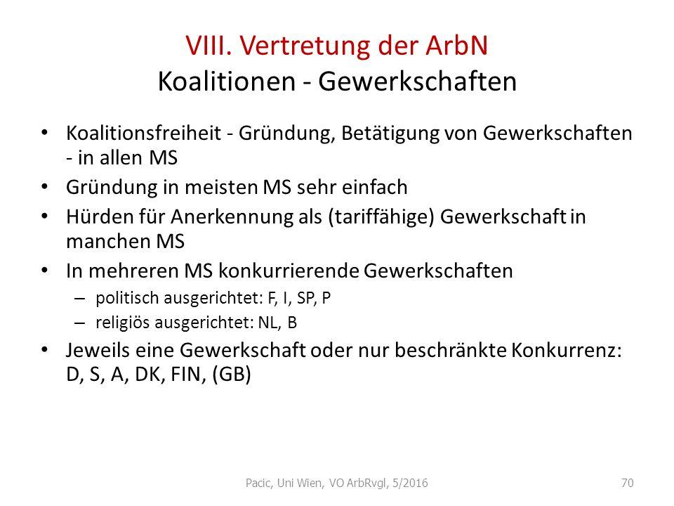VIII. Vertretung der ArbN Koalitionen - Gewerkschaften Koalitionsfreiheit - Gründung, Betätigung von Gewerkschaften - in allen MS Gründung in meisten