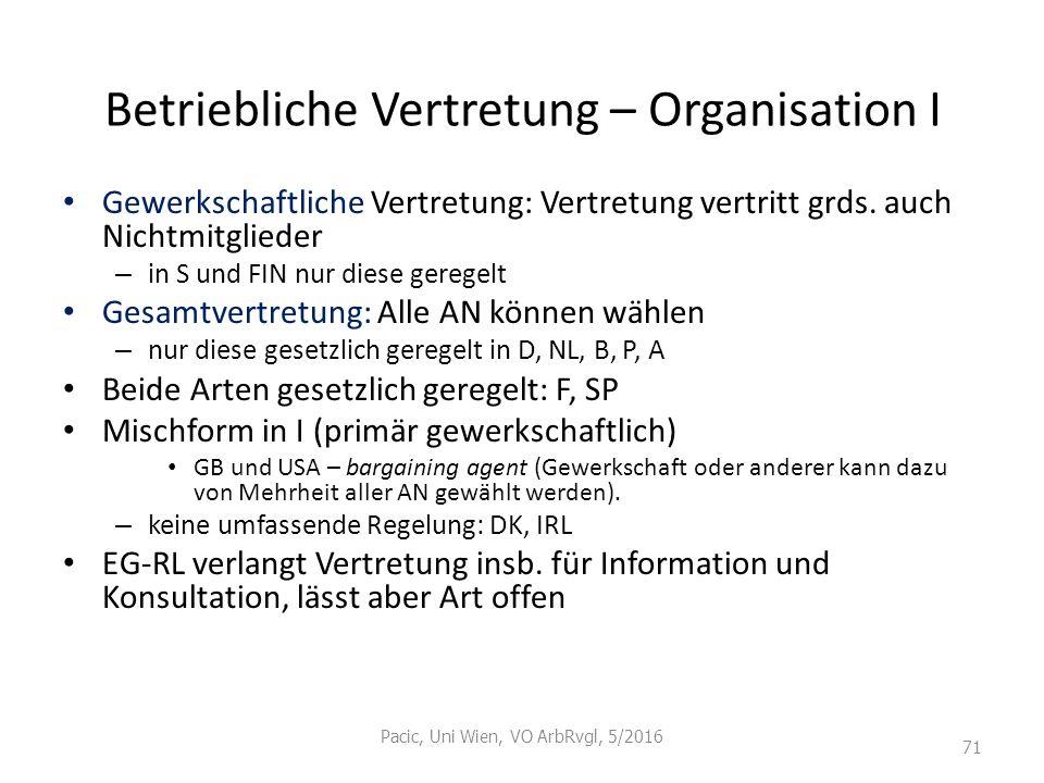 Betriebliche Vertretung – Organisation I Gewerkschaftliche Vertretung: Vertretung vertritt grds. auch Nichtmitglieder – in S und FIN nur diese geregel