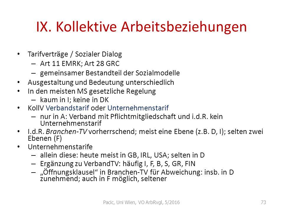 IX. Kollektive Arbeitsbeziehungen Tarifverträge / Sozialer Dialog – Art 11 EMRK; Art 28 GRC – gemeinsamer Bestandteil der Sozialmodelle Ausgestaltung