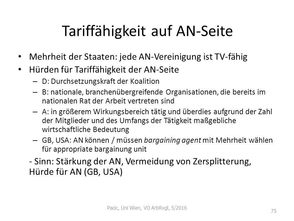 Tariffähigkeit auf AN-Seite Mehrheit der Staaten: jede AN-Vereinigung ist TV-fähig Hürden für Tariffähigkeit der AN-Seite – D: Durchsetzungskraft der