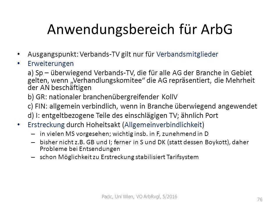 Anwendungsbereich für ArbG Ausgangspunkt: Verbands-TV gilt nur für Verbandsmitglieder Erweiterungen a) Sp – überwiegend Verbands-TV, die für alle AG d