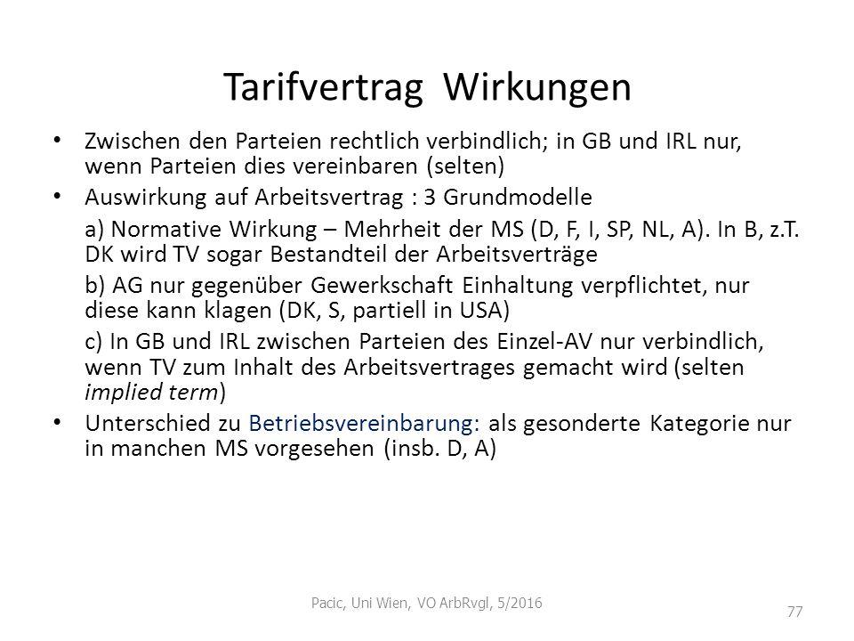 Tarifvertrag Wirkungen Zwischen den Parteien rechtlich verbindlich; in GB und IRL nur, wenn Parteien dies vereinbaren (selten) Auswirkung auf Arbeitsv
