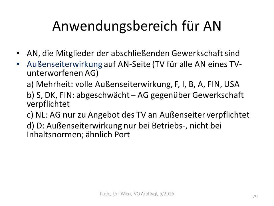 Anwendungsbereich für AN AN, die Mitglieder der abschließenden Gewerkschaft sind Außenseiterwirkung auf AN-Seite (TV für alle AN eines TV- unterworfen