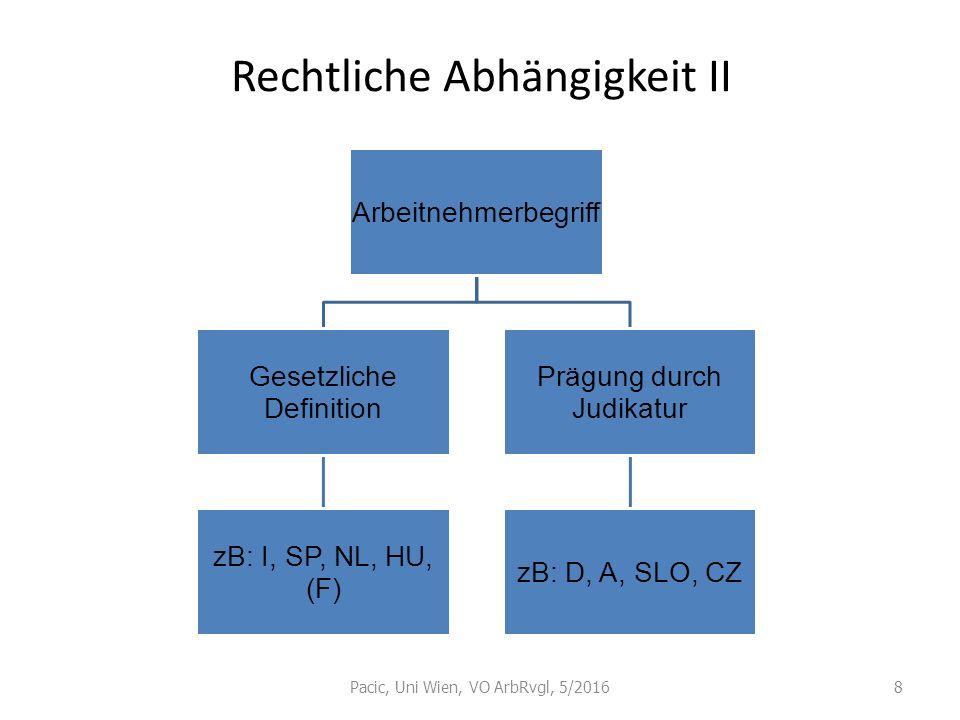 Rechtliche Abhängigkeit II Pacic, Uni Wien, VO ArbRvgl, 5/20168 Arbeitnehmerbegriff Gesetzliche Definition zB: I, SP, NL, HU, (F) Prägung durch Judika