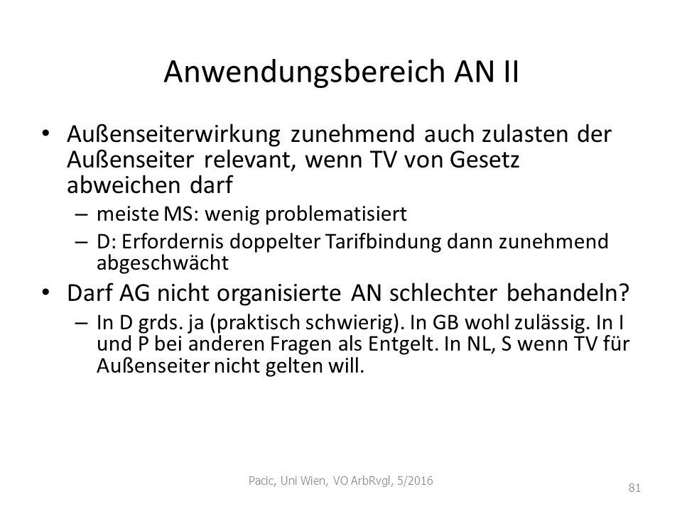 Anwendungsbereich AN II Außenseiterwirkung zunehmend auch zulasten der Außenseiter relevant, wenn TV von Gesetz abweichen darf – meiste MS: wenig prob