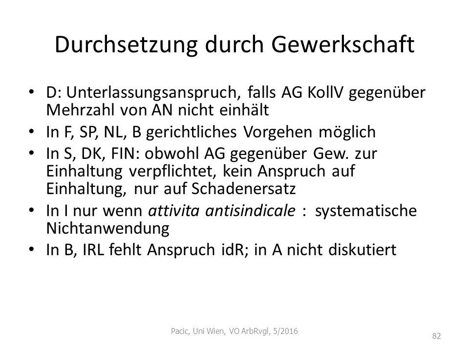 Durchsetzung durch Gewerkschaft D: Unterlassungsanspruch, falls AG KollV gegenüber Mehrzahl von AN nicht einhält In F, SP, NL, B gerichtliches Vorgehe
