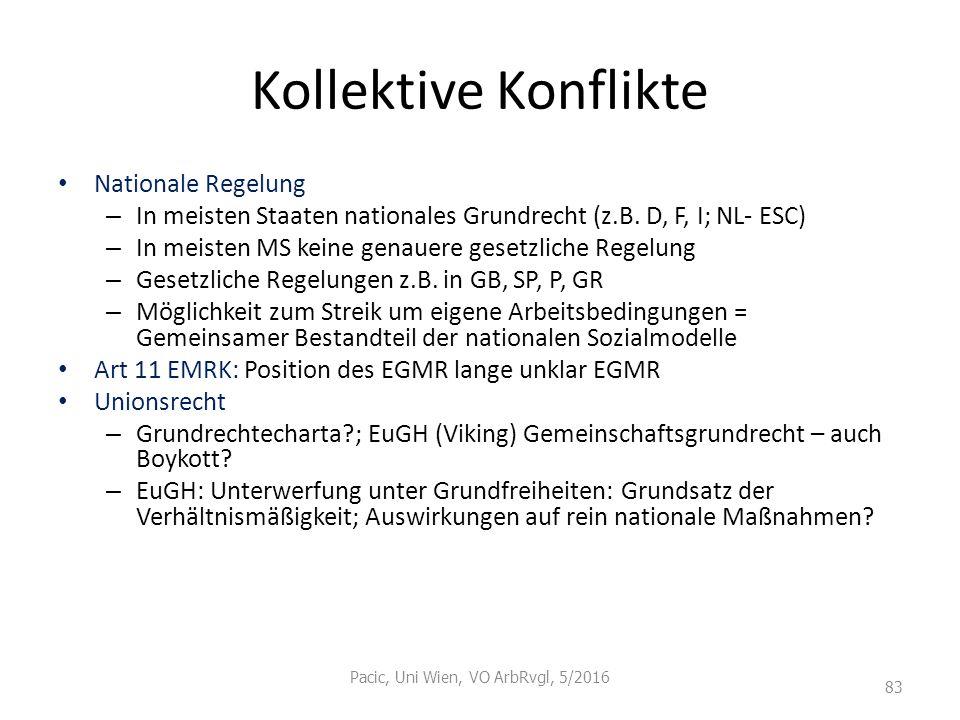 Kollektive Konflikte Nationale Regelung – In meisten Staaten nationales Grundrecht (z.B. D, F, I; NL- ESC) – In meisten MS keine genauere gesetzliche