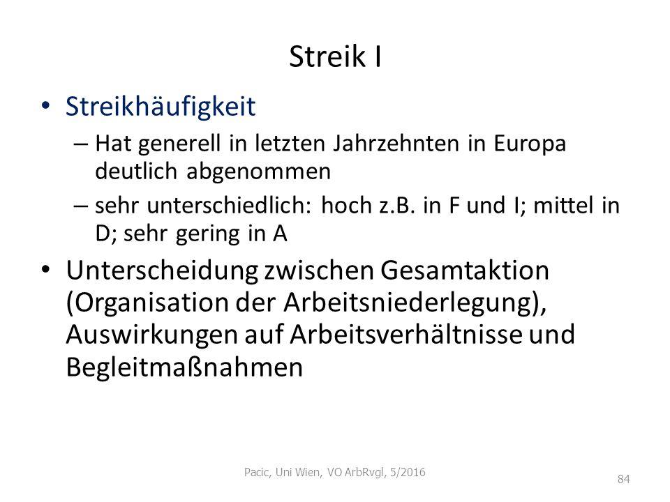 Streik I Streikhäufigkeit – Hat generell in letzten Jahrzehnten in Europa deutlich abgenommen – sehr unterschiedlich: hoch z.B. in F und I; mittel in